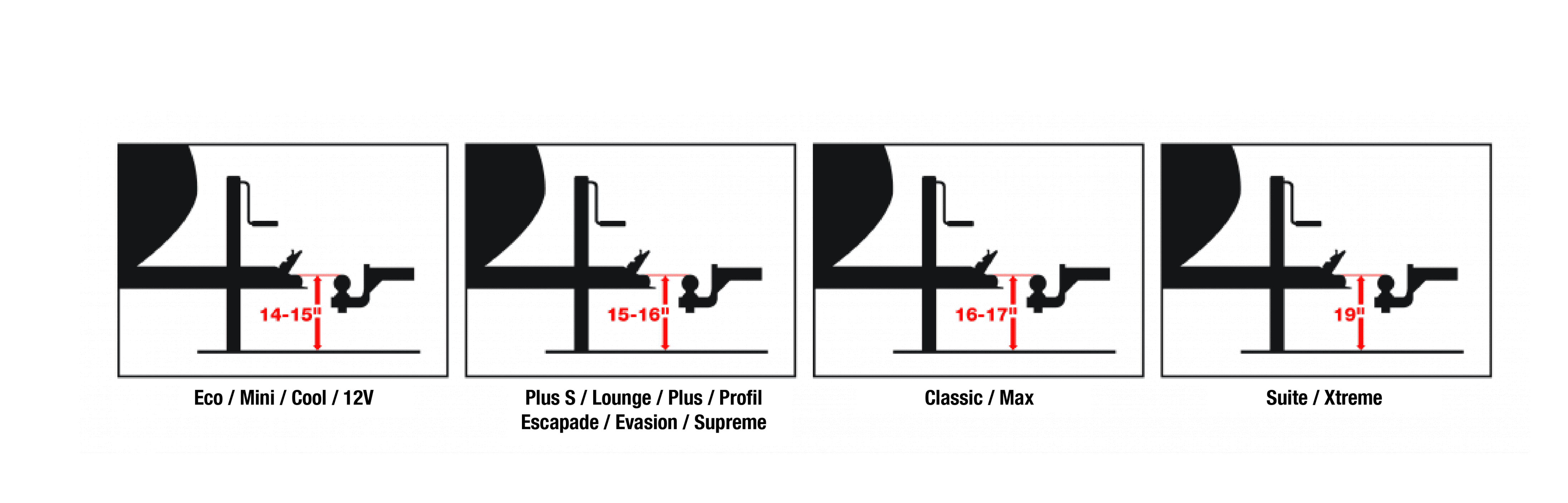 hauteur-de-boule-roulottes-prolite-2020.png (March 11 2020 15:55:26.)