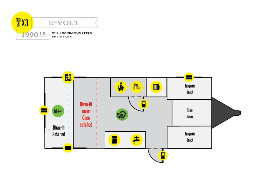 Roulotte Prolite - Modèle E-VOLT